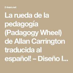 La rueda de la pedagogía (Padagogy Wheel) de Allan Carrington traducida al español! – Diseño Instruccional