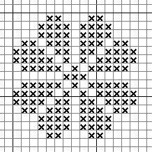 Free cross stitch sampler motifs added weekly for your own designs and creativity. Historical motifs traditional motifs flowers animals birds symbols and more. Simple Cross Stitch, Cross Stitch Borders, Cross Stitch Samplers, Cross Stitch Flowers, Cross Stitch Charts, Cross Stitch Designs, Cross Stitching, Cross Stitch Embroidery, Embroidery Patterns