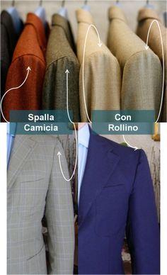 Understanding Neapolitan Tailoring (advanced)