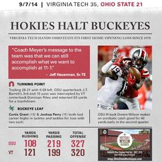 Just 1 more reminder. Football Newspaper, Hidden Beauty, Virginia Tech, Ohio State Buckeyes, September, Messages, Life, Text Posts