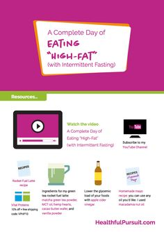"""A Complete Day of Eating ""High-Fat"" (with Intermittent Fasting)"" One of many FREE mini guides on my site (scroll down to pink button). Go to healthfulpursuit.com/miniguide to get them all! #miniguide #dieting #highfat #keto #IF #intermittentfasting"