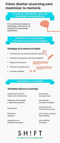 GIF ESPANOL designing working memory