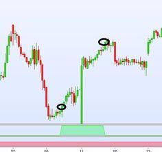 Deux signaux de trading sur le cac 40 et air liquide