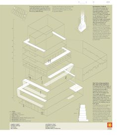 Sanaa New Museum Diagram 2  Circulation + lighting  pity the skylights don't…