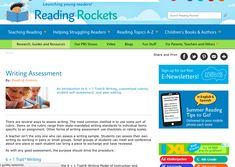 This Reading Rockets article gives a short synopsis of various writing assessments, including 6+1 Traits® model, customized rubrics, student self-assessment, and peer editing. The online resource includes a number of links to customizable checklists, rubrics, templates and self-assessments, which are useful resources for a new teacher.