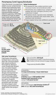Plan of Borobudur