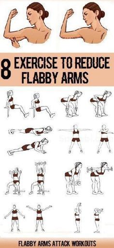 8 moves to get rid of flabby arms at home – Chasing Rainbows
