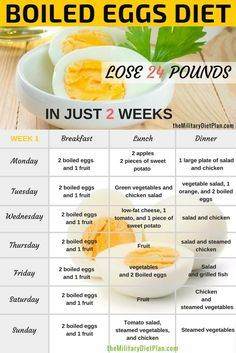 Boiled Egg Diet Plan To Lose 24 Pounds In 2 Weeks - diet plans - . Boiled Egg Diet Plan To Lose 24 Pounds In 2 Weeks - diet plans - Boiled Egg Diet Plan, 14 Day Egg Diet, Two Week Diet, 2 Week Diet Plan, Easy Diet Plan, Hard Boil Egg Diet, Weekly Diet Plan, Skinny Diet Plan, Detox Diets