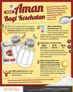 MSG Aman Bagi Kesehatan
