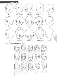 Como Desenhar Mangá: Como Desenhar MOE