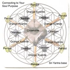 Stone positioning for Connecting to Your Soul Purpose Charge Crystals, Diy Crystals, Crystals And Gemstones, Stones And Crystals, Crystal Guide, Crystal Magic, Crystal Healing Stones, Gems And Minerals, Crystals Minerals