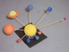 This FloraCraft Solar System Kit makes it easy for children and adults to work together, constructing a model of our solar system and learning scientific facts about the sun and planets in our solar system. Solar System Model Project, Build A Solar System, Solar System Projects For Kids, Solar System Mobile, Solar System Kit, Solar System Crafts, Space Projects, Kid Science, School Science Projects