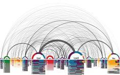 information visualisation - Buscar con Google