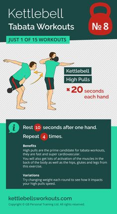 1 of 15 kettlebell tabata workouts that will burn fat and improve your cardio in only 4 minutes. Using the kettlebell high pulls exercise this workout is for the more advanced kettlebell trainee. #kettlebell #fitness #exercise #kettlebellworkout