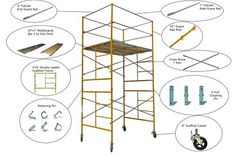Image result for scaffolding parts Scaffolding Materials, Scaffolding Parts, Ganesh Images, Ace Family, Construction, Building