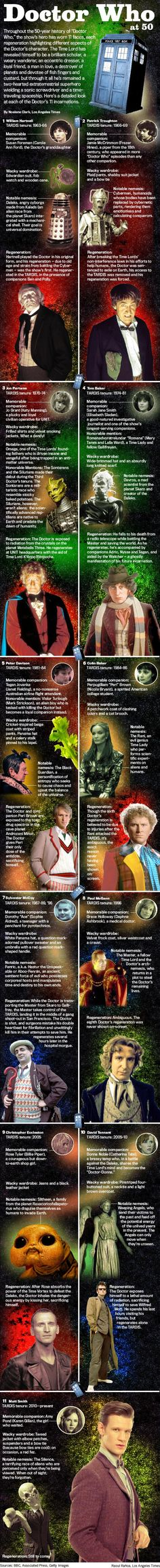 'Doctor Who' at 50: Meet the 11 faces of the Time Lord