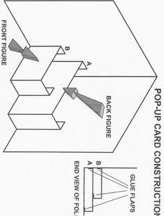 i0.wp.com www.helenhudspith.com resources graphics david-oxberry pop-ups POP%20UP%20CONSTRUCTION.jpg?w=600