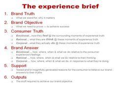 Experience+brief.jpg (1028×770)
