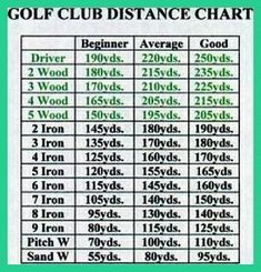 Expert Golf Tips For Beginners Of The Game. Golf is enjoyed by many worldwide, and it is not a sport that is limited to one particular age group. Not many things can beat being out on a golf course o Tips And Tricks, Fc Barcelona, Golf Swing Speed, Golf 7 R, Play Golf, Kids Golf, Golf Chipping Tips, Best Golf Clubs, Golf Videos