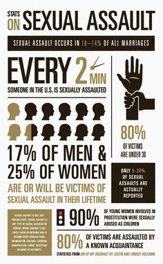 """Statistics on Sexual Assault. Consent is the presence of a """"yes,"""" not the absence of a """"no."""""""