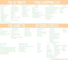 Ultimate Clean Shopping List & Kitchen Staples from Lexiscleankitchen.com