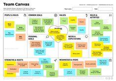 facilitating a workshop using team canvas