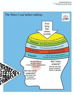 Teaching kids (and adults) to filter what they say