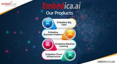 Do you want to deploy Artificial Intelligence into your enterprise? We'll help you! Embedica delivers AI services together with Data Analytics & Automation solutions. Scale your business and maximize its value with us!    #ai #artificialintelligence #machinelearning #ml #deeplearning #datascience #dataanalytics #digitalanalytics #datavisualization #technology Deep Learning, Data Analytics, Data Science, Artificial Intelligence, Data Visualization, Machine Learning, Scale, Technology, Digital