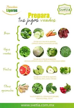 Jugos verdes Healthy Smoothies, Healthy Drinks, Healthy Tips, Smoothie Recipes, Green Smoothies, Healthy Food, Juicer Recipes, Vegan Recipes, Jugo Verde Recipe