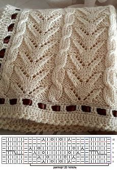 Very pretty knit blanket - Free Tutorials (Beautiful Skills - Crochet Knitting Quilting) - Strickmuster - Knitting Stiches, Knitting Charts, Lace Knitting, Crochet Stitches, Knitting Machine, Knitting Designs, Knitting Projects, Crochet Projects, Knitted Afghans