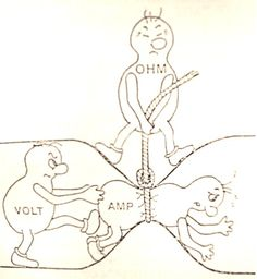 Simple Understanding of Ohm's Law