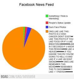 OH MY GOSH TOO TRUE. This is why I don't even go on FB anymore, I waste all my time on Pinterest instead! Haha