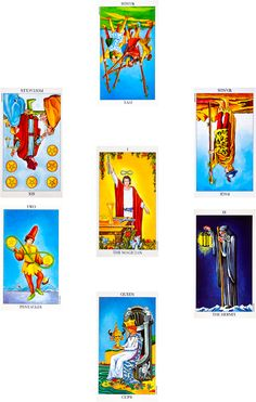 #Tarot Circle rules: Brigit provides her initial thoughts and then she opens it up to you for your comments. Remember there's no right or wrong and you don't have to be an experienced Tarot reader to comment.  Here Healing from a #DifficultRelationship is discussed.
