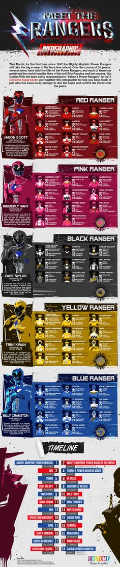 Get ready for the #PowerRangers return to the big screen with this infographic! Costume SuperCenter has all the history you need to know about who's worn the helms of each ranger. Check it out!