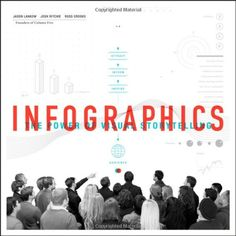 Infographics: The Power of Visual Storytelling by Jason Lankow,http://www.amazon.com/dp/1118314042/ref=cm_sw_r_pi_dp_AU1hsb0MZJ88GS4T