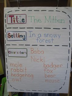 Story Elements of The Mitten