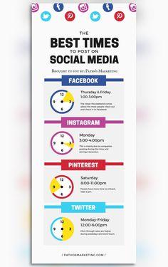 You saved to Pathos Marketing #pathosmarketing #digtalmarketing #marketing #startup #socialmedia #business #smallbusiness #seo #analytics #coding #webdesign #webdeveloper #html5 #onlinemarketing #ecommerce #campaign #marketingstrategy #SEO #quotes #business #CRM #Email #css #adobe #java #measure #data #trend #search #ecommerce #ux Facebook Marketing, Online Marketing, Seo Analytics, Best Time To Post, Java, Web Development, Ecommerce, Adobe, Campaign