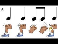 This would be a good way to teach one to one correspondance because it uses the body to learn when to make the right movement/sound. Preschool Music Activities, Kindergarten Music, Teaching Music, Music Lessons For Kids, Music Lesson Plans, Music For Kids, Music Worksheets, Music And Movement, Elementary Music