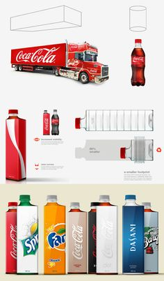 Compact Coke Bottle Concept is Stunning. Design Spot http://www.yousaytoo.com/spots/cool-design-objects