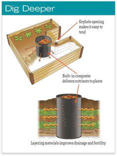Mason Jar Soil Test Determining What Type Of Soil You