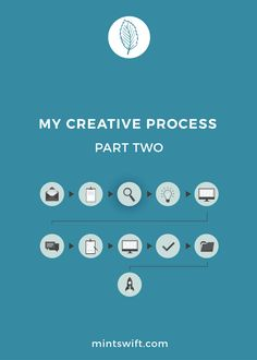 My Creative Process part two | MintSwift Design