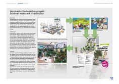 Hornbach: Schöner wohnen mit Hydrokultur