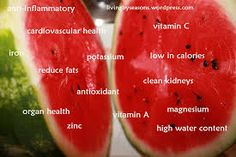 Vitamin of watermelon specially its use Heavy Sexuality