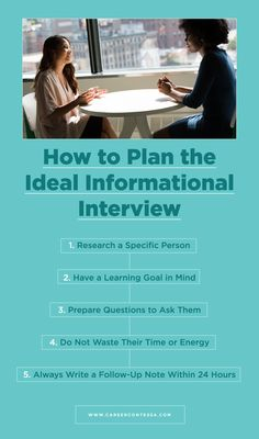 The Perfect Informational Interview Template: A Guide