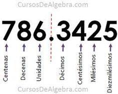 multiplicaciones o divisiones con fracciones y números decimales - Cerca amb Google