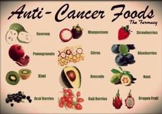 Anti-Cancer Foods.  These fruits has high levels of vitamins and minerals that that can help in fighting those cancer cells away. Remember, preventions is always better than cure. SHARE this with everyone around