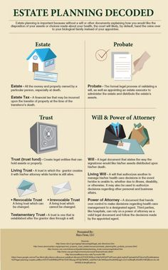 Estate Planning Decoded Infographic......  http://www.andersons.com.au/areas-of-practice/wills-and-estates.aspx