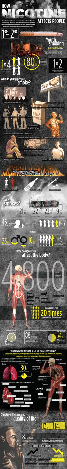 Infographics Showcase – Page 4 of 121 – Collection of the best infographics & da… - Todo Sobre La Salud Bucal 2020 People Infographic, Health Infographics, Help Quit Smoking, World No Tobacco Day, Health Literacy, Smoking Effects, Health Class, Health Lessons, Nicotine Addiction