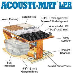 Impacta Soundeater Floor Underlayment On Wood Framing
