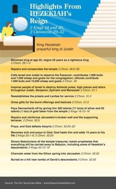 The Quick View Bible » Highlights From Hezekiah's Reign__ II Kings, II Chronicles by casey